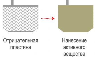 отрицательный электрод