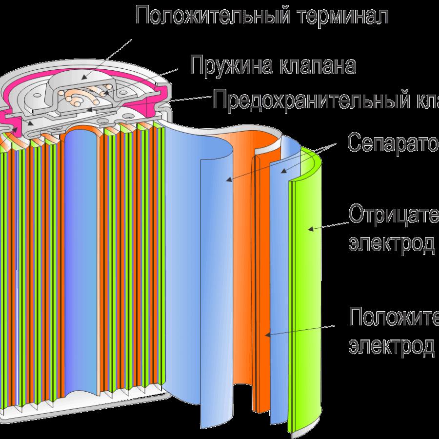 никель кадмиевый аккумулятор внутри