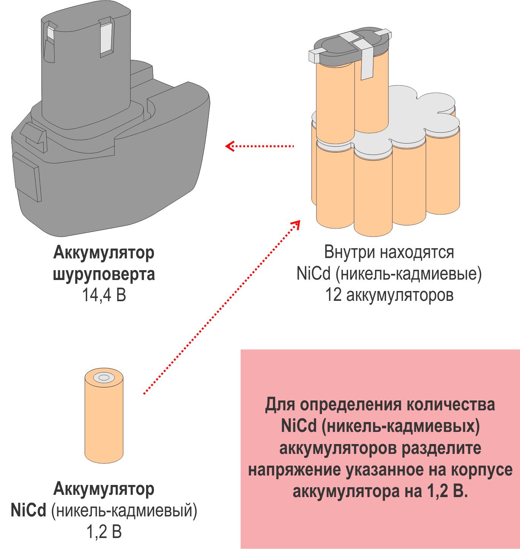 Строение аккумулятора шуруповерта