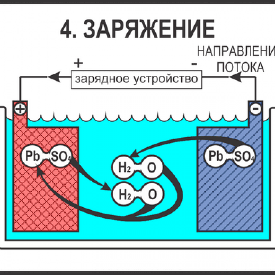 Схема приема заряда аккумулятора