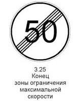 3.25 «Конец зоны ограничения максимальной скорости».