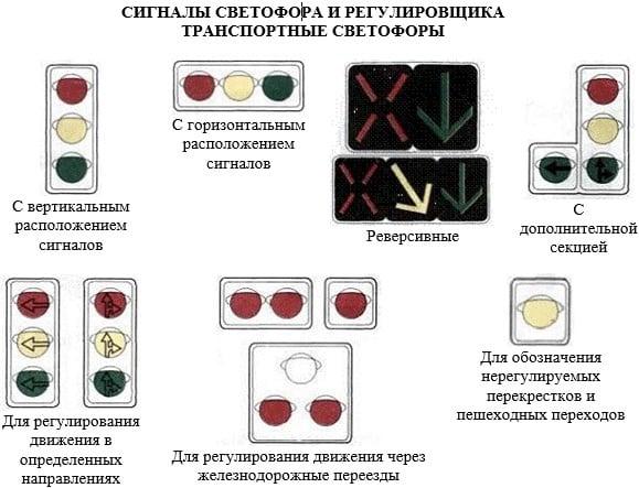 Сигналы сфетофора 01