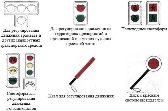 Сигналы светофора 02