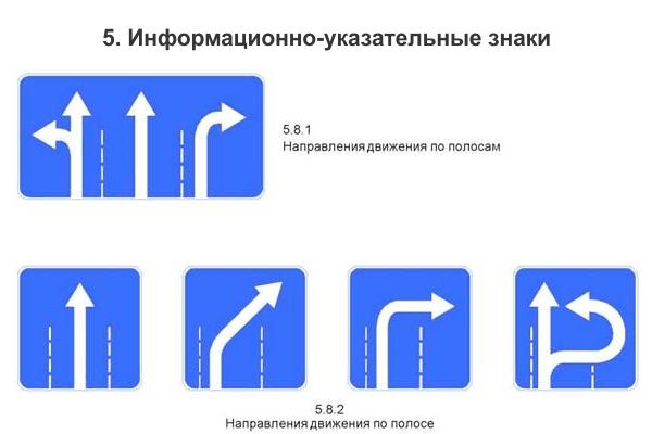 Знаки 5.8.1 и 5.8.2