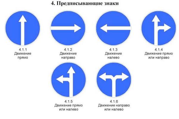 знаки 4.1.1-4.1.6