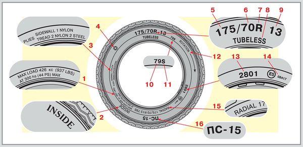 Дополнительная маркировка шин