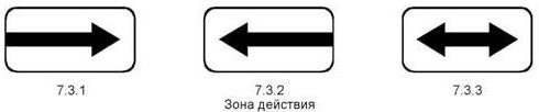 Таблички 7.3.1, 7.3.2, 7.3.3 Зона действия