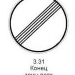 Запрещающие знаки ПДД Республики Казахстан