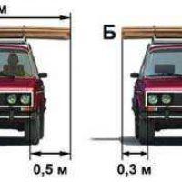 Пройти тест на правила дорожного движения