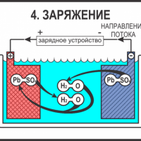 Как проверить зарядку аккумулятора?